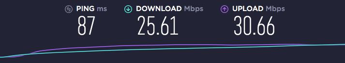 VPN Performance - UK Server